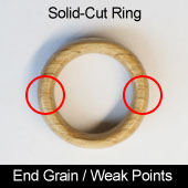 Solid cut rings have inherent weakness with short grain.
